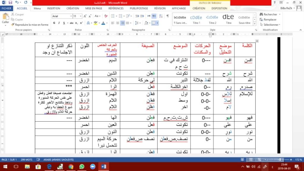 الواجب الخامس / الدورة الخامسة - صفحة 5 Oaio_a27