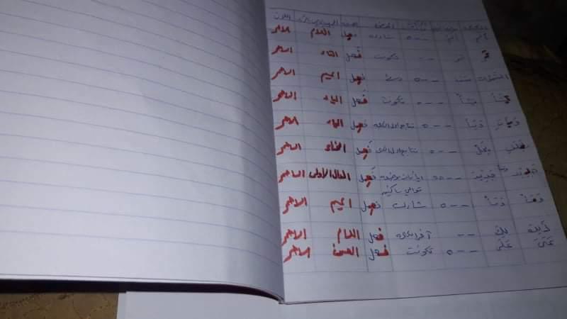 الواجب الثاني / الدورة السادسة - صفحة 4 Oao12