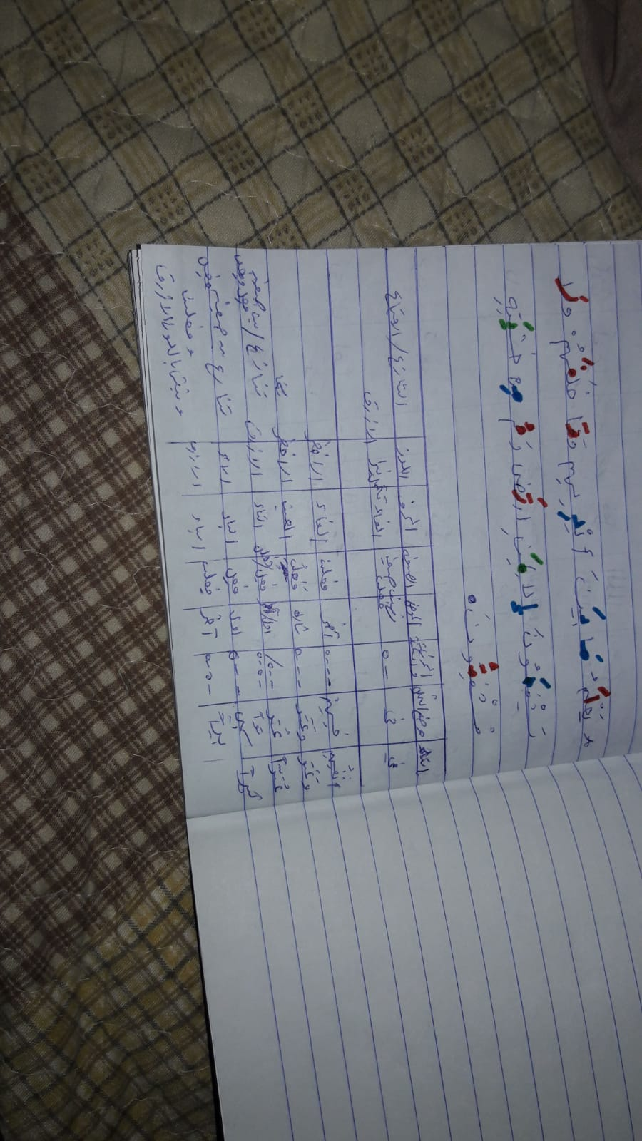 الواجب الخامس/ الدورة السادسة - صفحة 3 Oao210