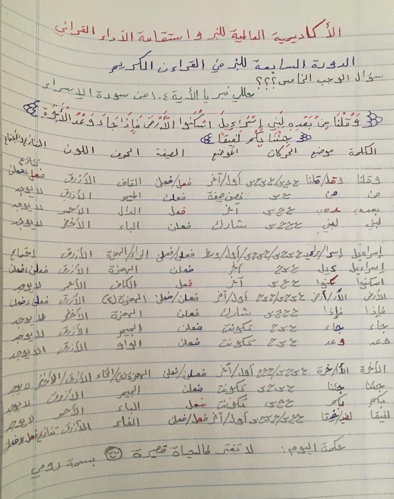 الواجب الخامس / الدورة السابعة - صفحة 3 Oao_ia10