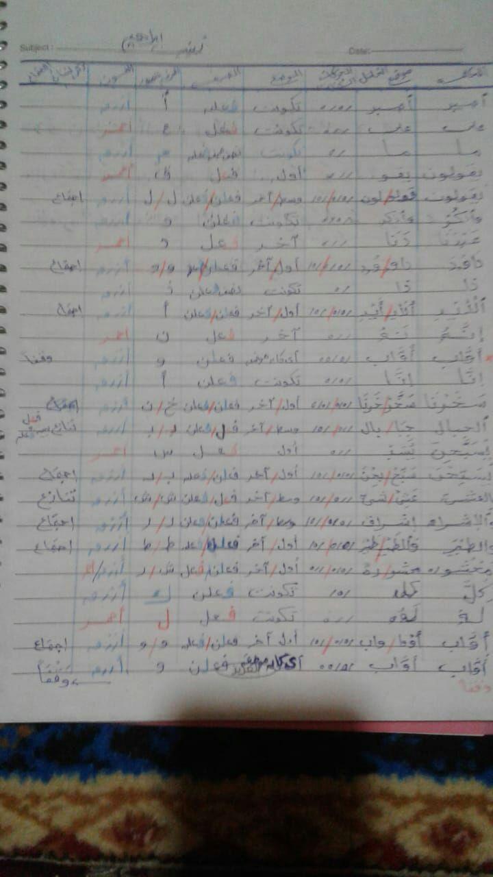 الواجب الرابع / الدورة الخامسة - صفحة 4 Oao_oo14