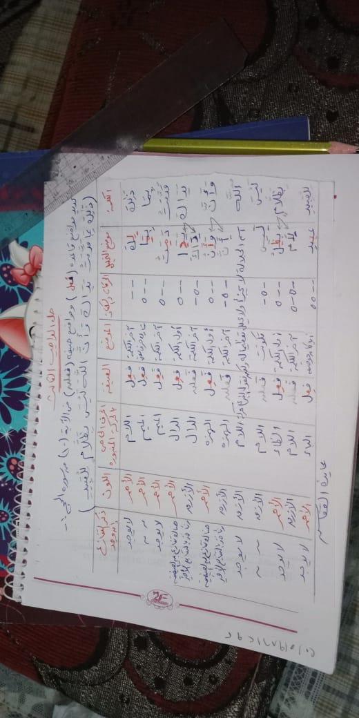 الواجب الثالث / الدورة السادسة - صفحة 4 Oco_aa10