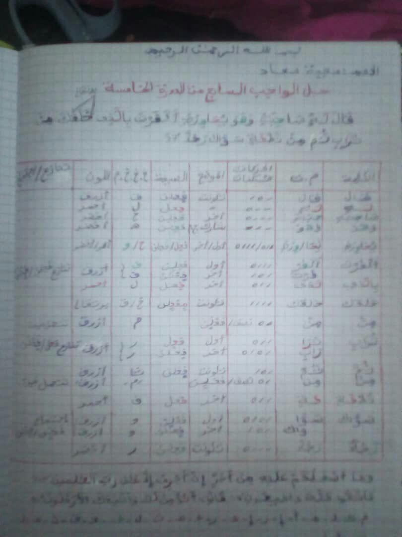 الواجب السابع / الدورة الخامسة - صفحة 5 Oco_c11
