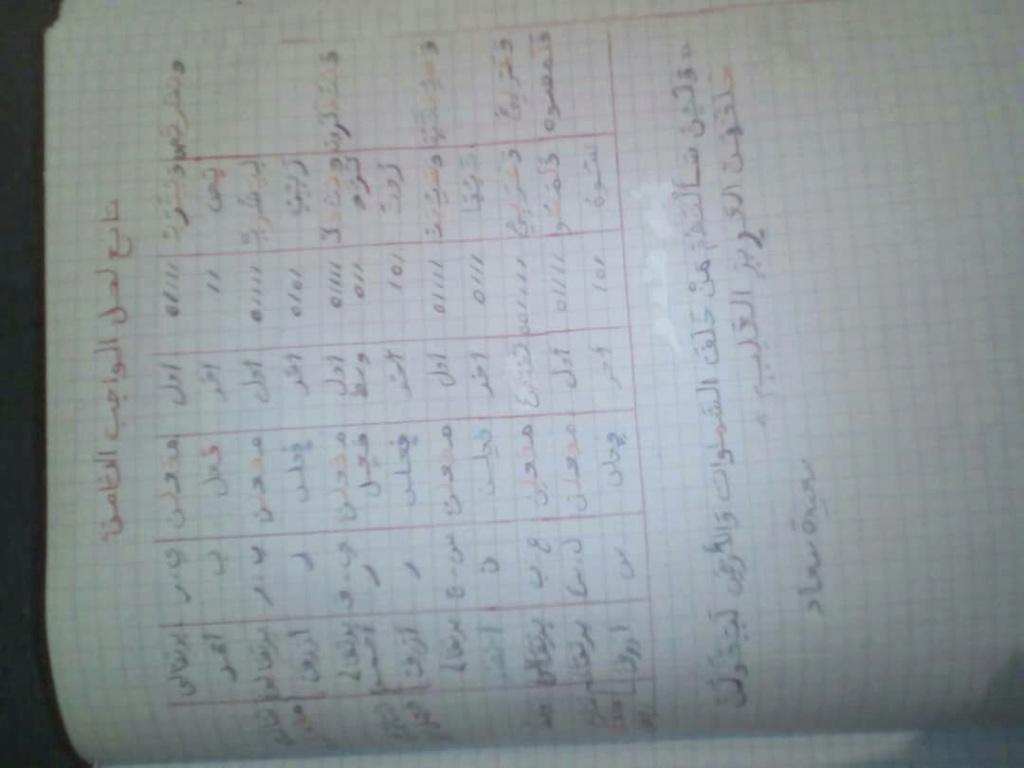 الواجب الثامن / الدورة الخامسة - صفحة 2 Oco_c212