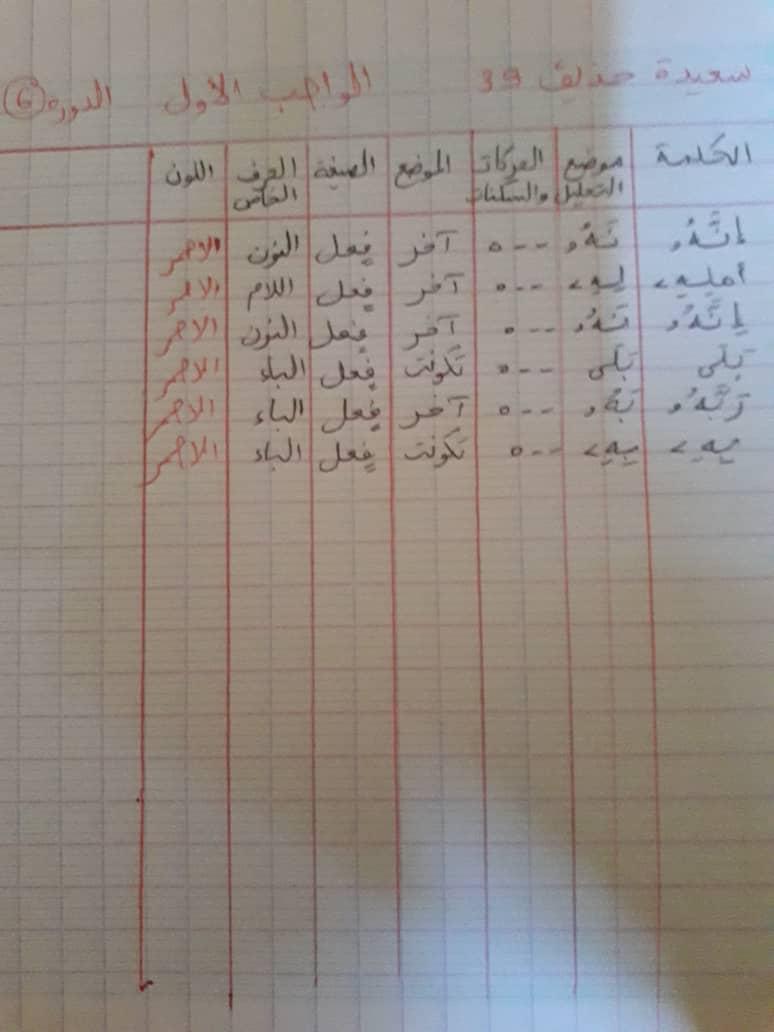 الواجب الأول / الدورة السادسة  - صفحة 2 Oco_yo25