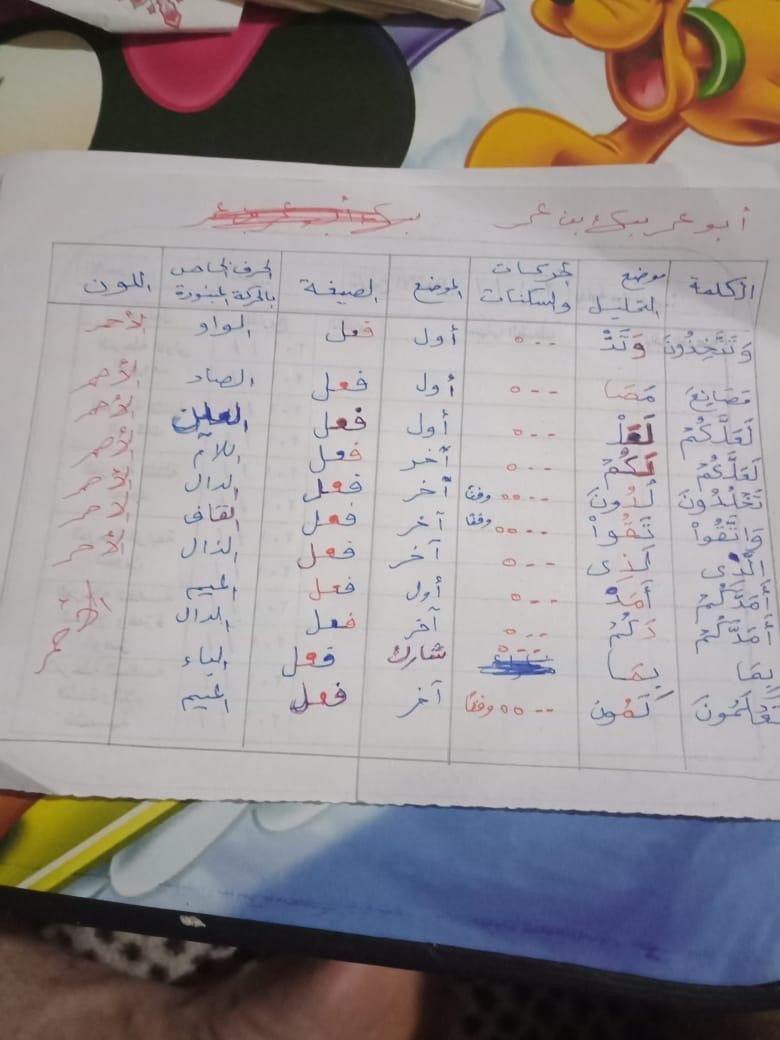 الواجب الثاني/ الدورة الرابعة - صفحة 2 Oi_a_o11