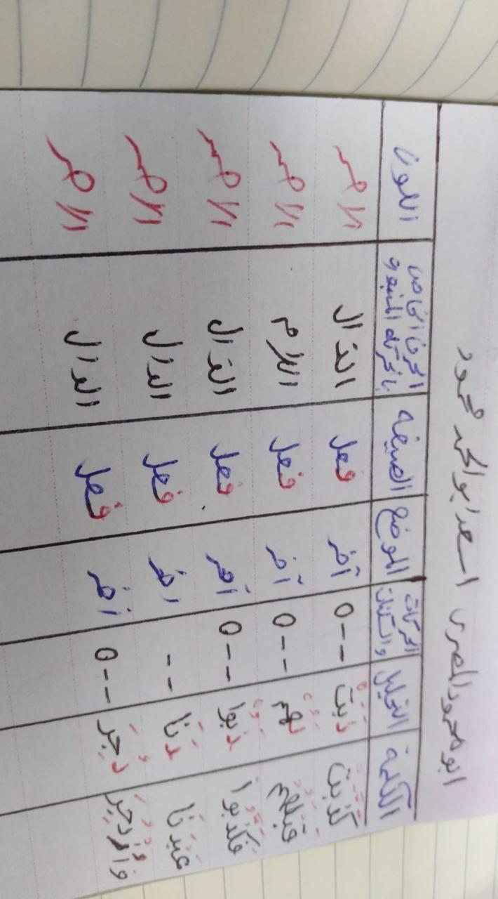 الواجب الأول/ الدورة الرابعة - صفحة 2 Oi_aya10