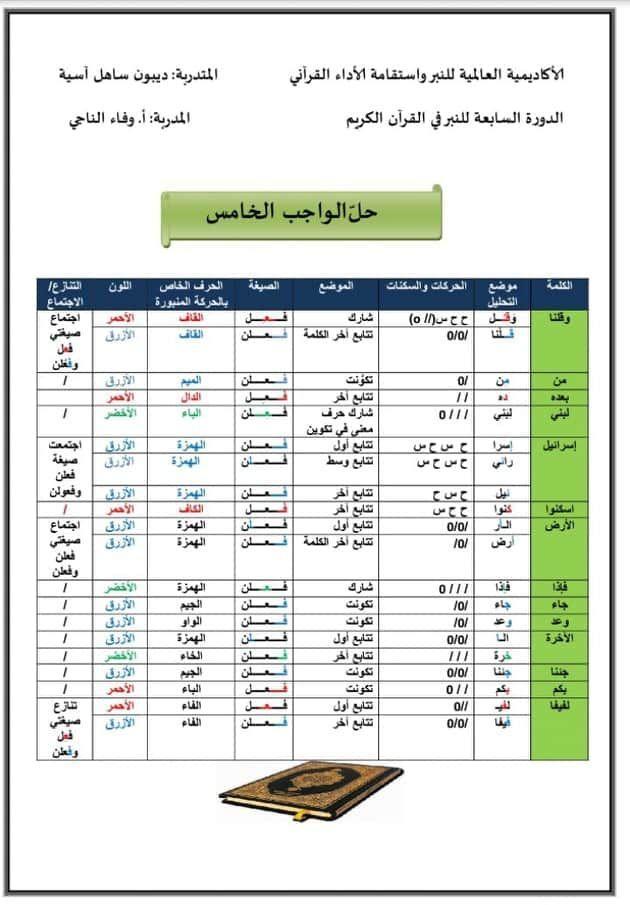 الواجب الخامس / الدورة السابعة - صفحة 12 Oo11