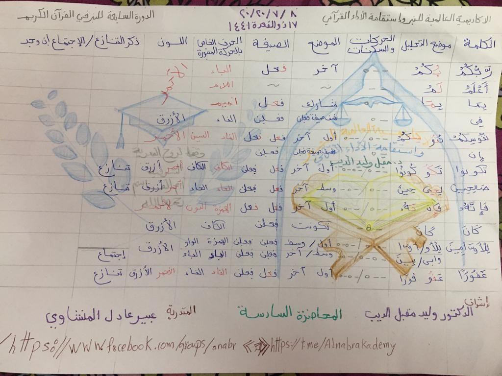 الواجب الرابع / الدورة السابعة  Oo_aaa27