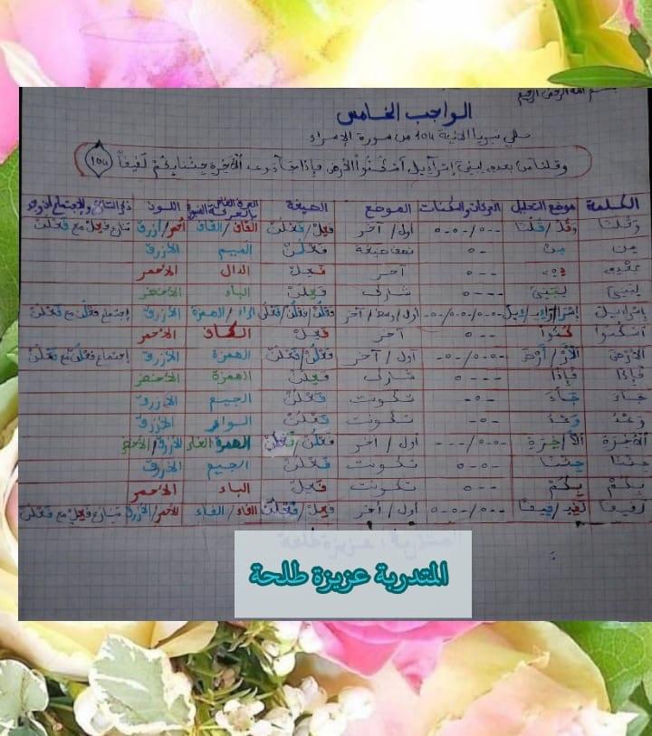 الواجب الخامس / الدورة السابعة - صفحة 5 Oo_ayo19