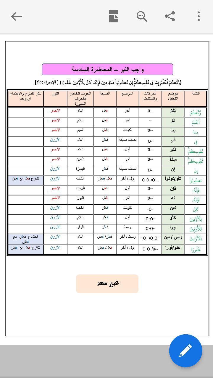الواجب الرابع / الدورة السابعة  - صفحة 13 Oo_c12