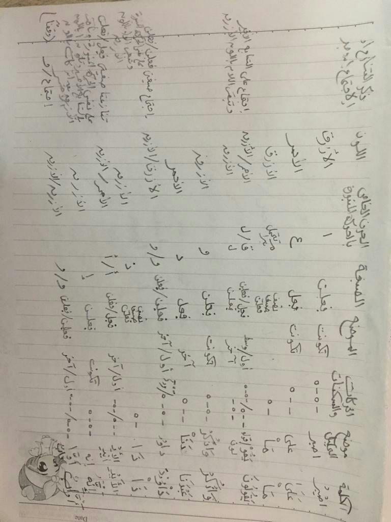 الواجب الرابع / الدورة الخامسة - صفحة 4 Oo_ca_15