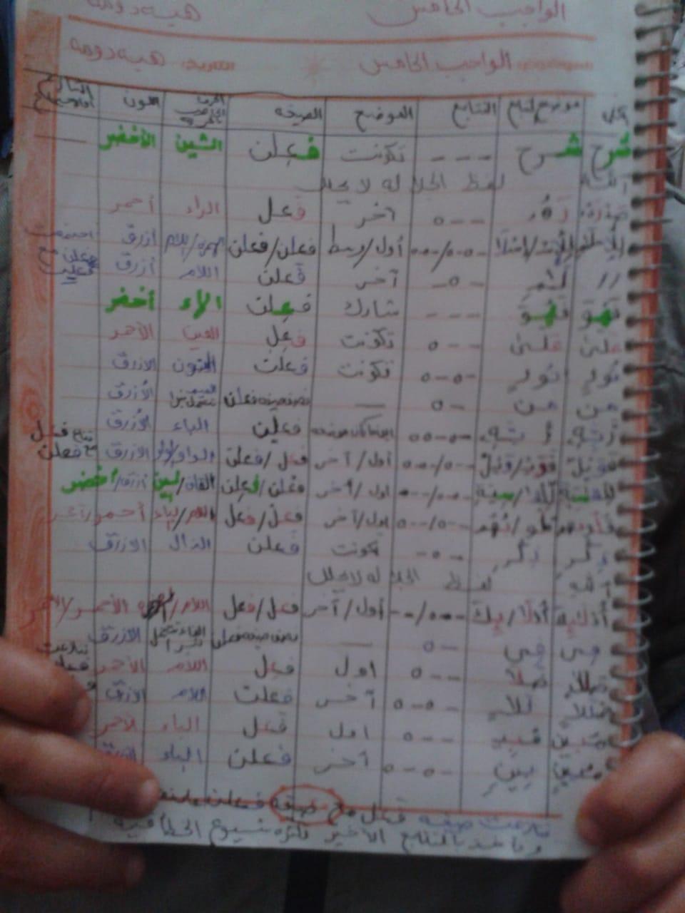 الواجب الخامس / الدورة الخامسة - صفحة 4 Oo_cia14