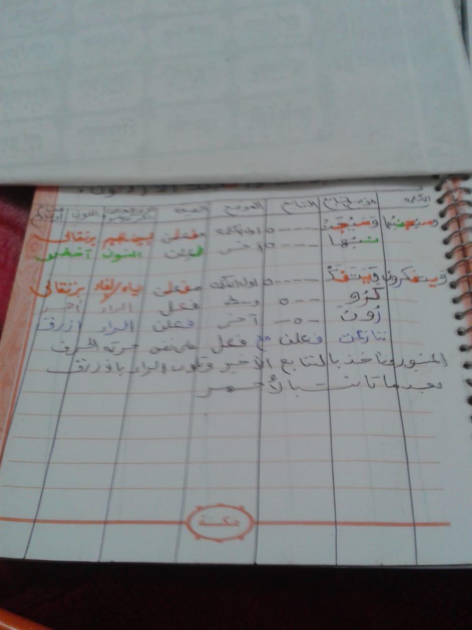 الواجب الثامن / الدورة الخامسة - صفحة 3 Oo_cia19
