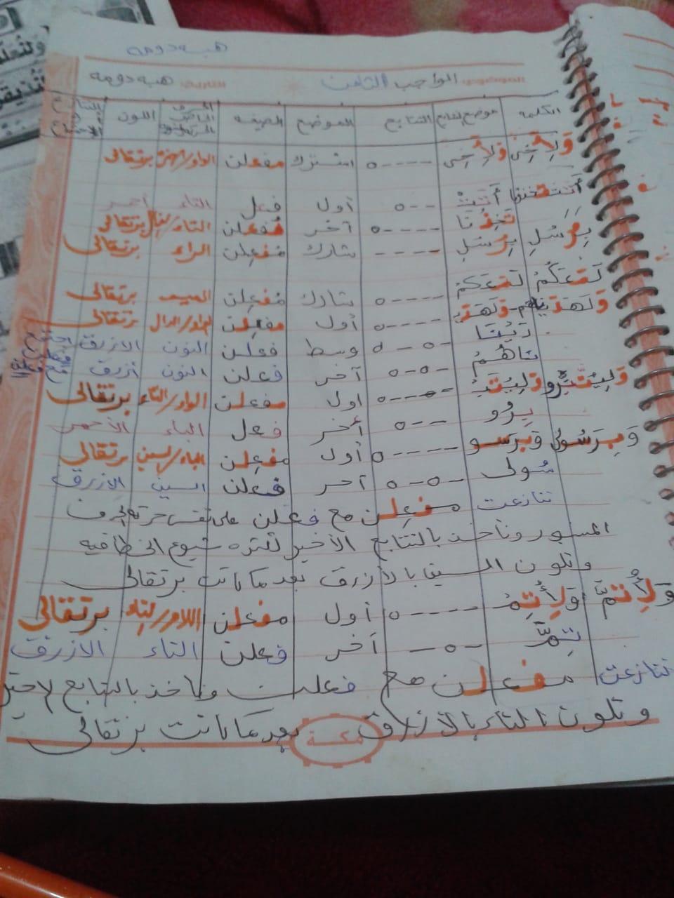 الواجب الثامن / الدورة الخامسة - صفحة 3 Oo_cia20