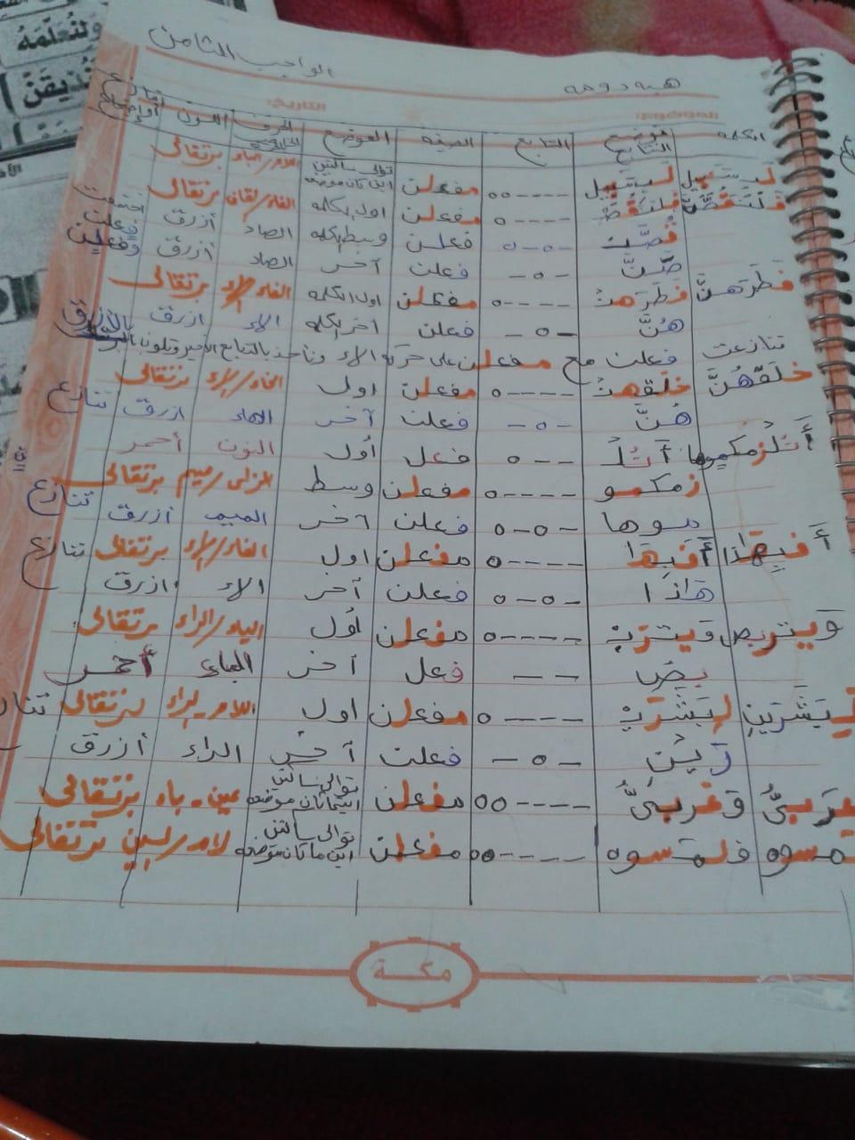 الواجب الثامن / الدورة الخامسة - صفحة 3 Oo_cia21