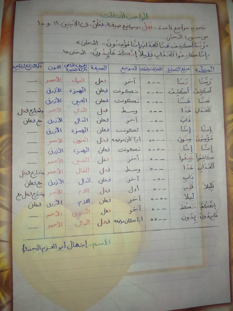 الواجب الثالث / الدورة السابعة - صفحة 14 Ooa_ay10