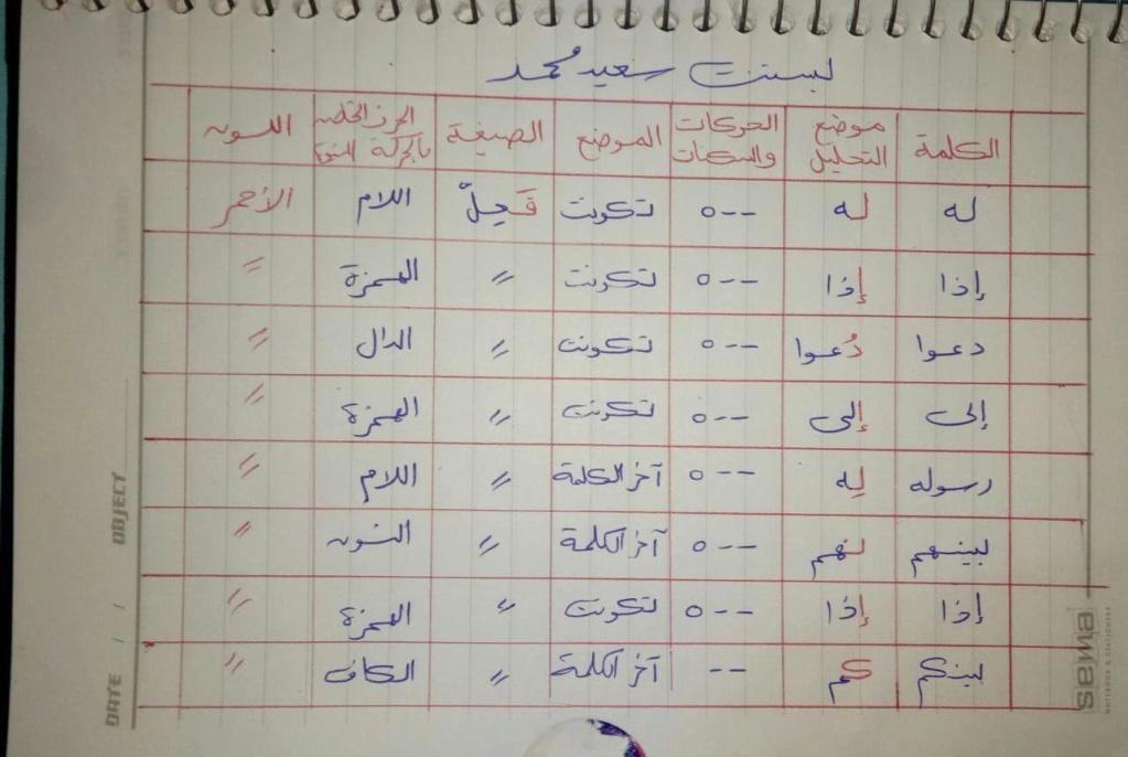الواجب الأول / الدورة السابعة - صفحة 16 Ooao_o10
