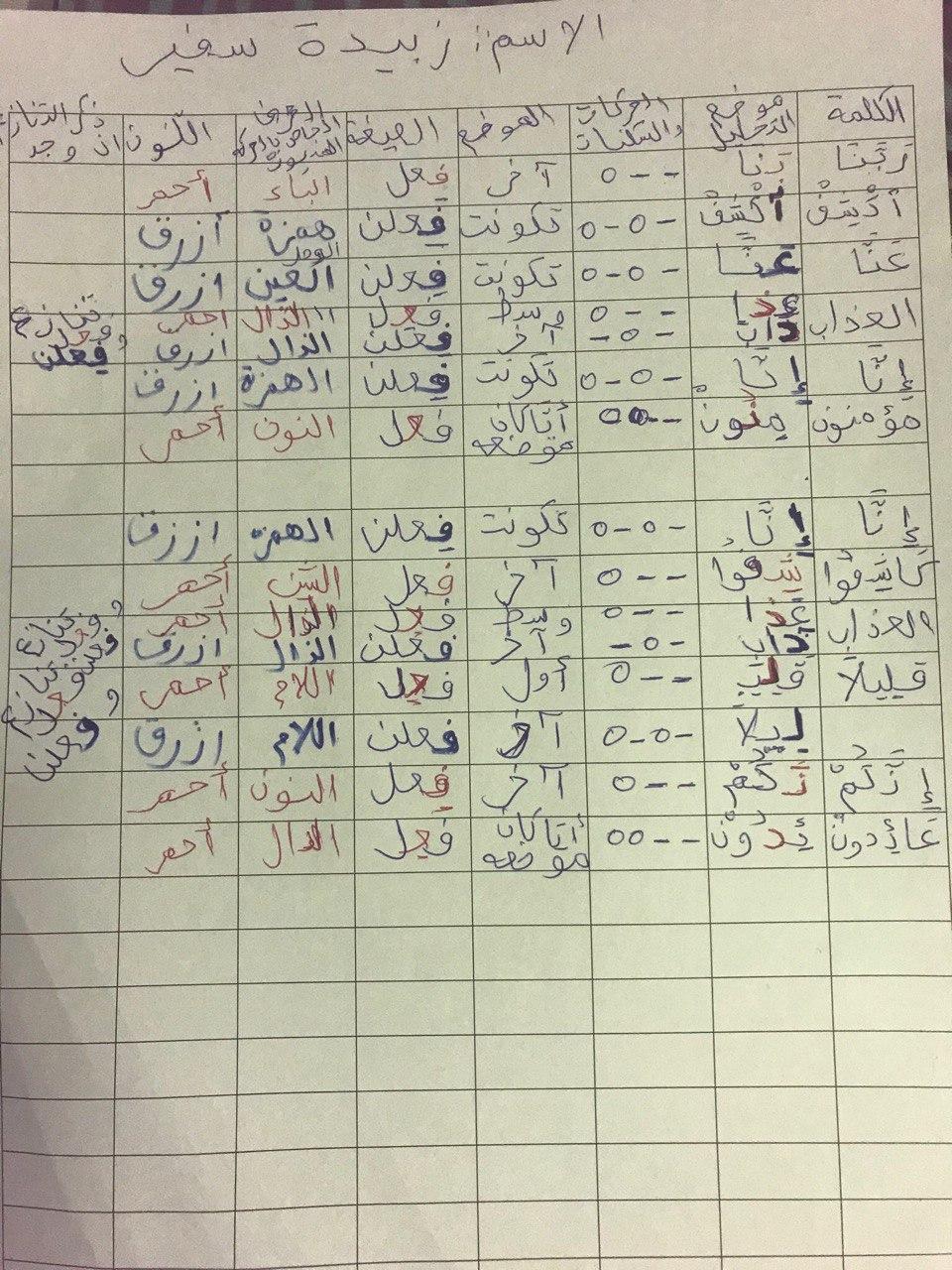 الواجب الثاني / الدورة السابعة - صفحة 16 Ooco_a17