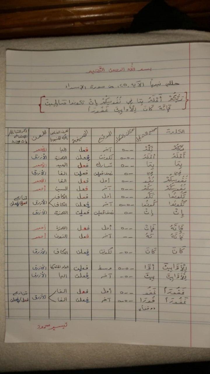 الواجب الرابع / الدورة السابعة  - صفحة 4 Ooo_ay17