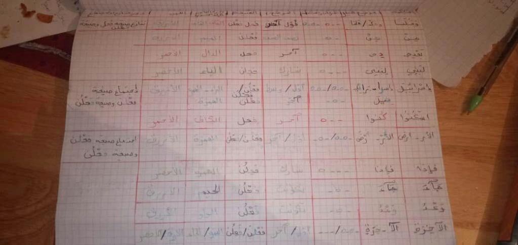 الواجب الخامس / الدورة السابعة - صفحة 11 Oumtah11