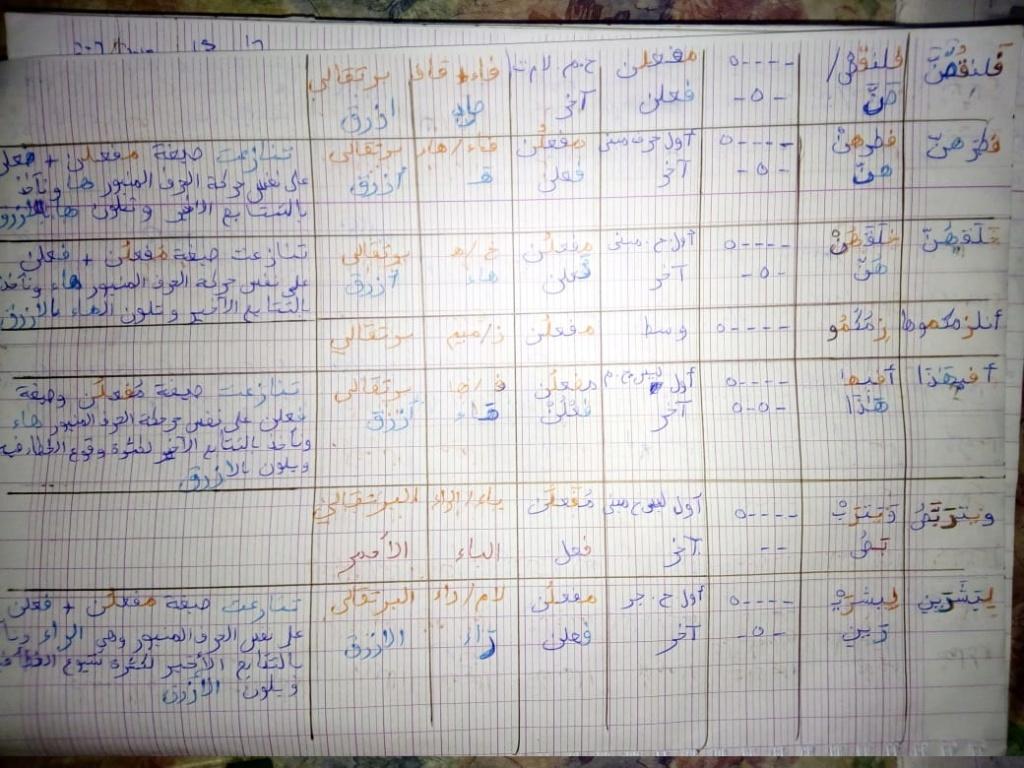 الواجب الثامن / الدورة الخامسة - صفحة 3 Oy_a_y26