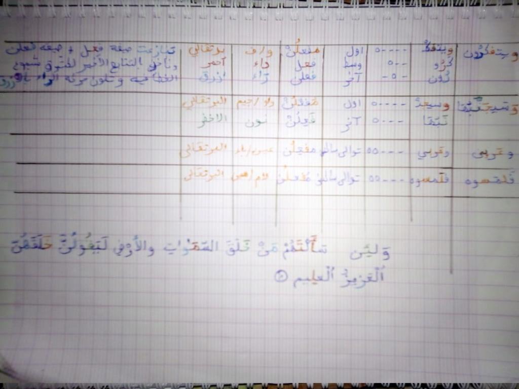 الواجب الثامن / الدورة الخامسة - صفحة 3 Oy_a_y27
