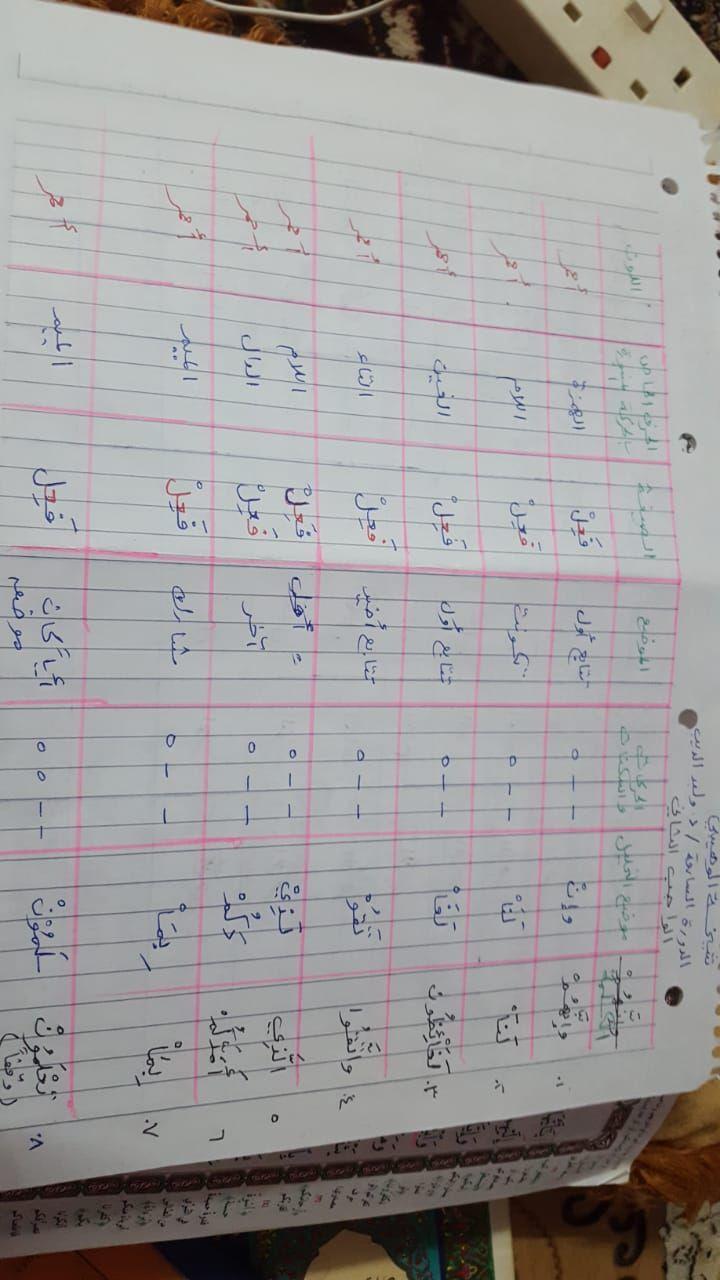 الواجب الثاني / الدورة السابعة - صفحة 5 Oyo_ai11