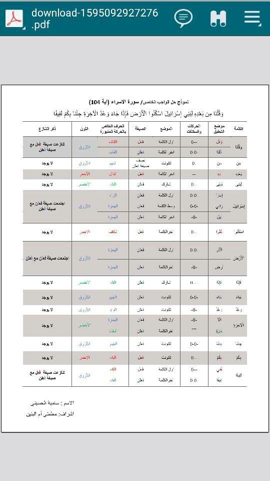 الواجب الخامس / الدورة السابعة - صفحة 11 Photo_11