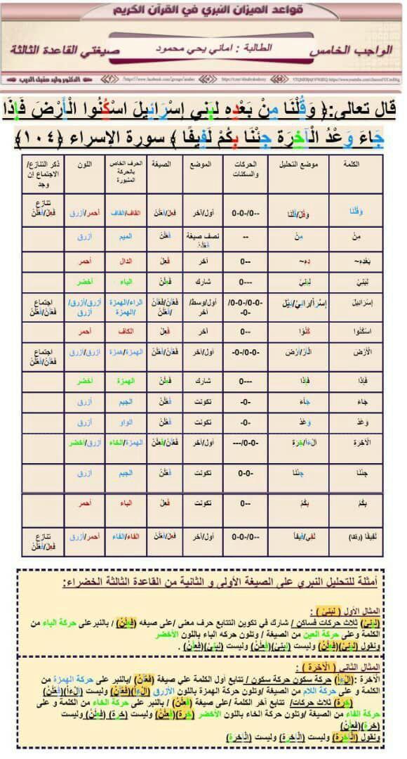 الواجب الخامس / الدورة السابعة - صفحة 11 Photo_13