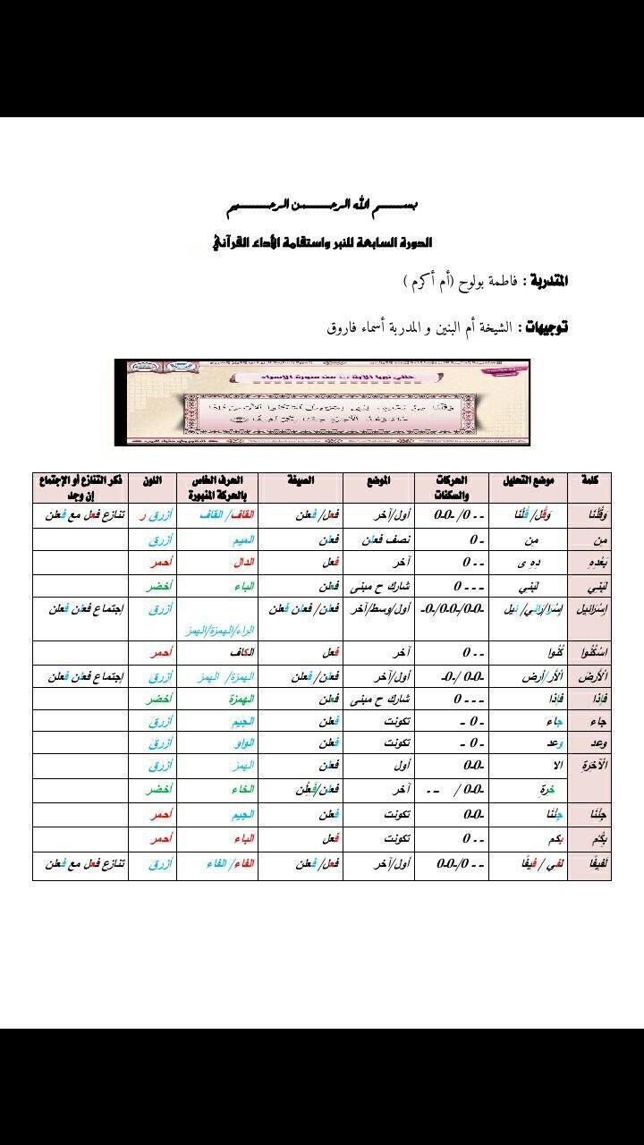 الواجب الخامس / الدورة السابعة - صفحة 12 Photo_18