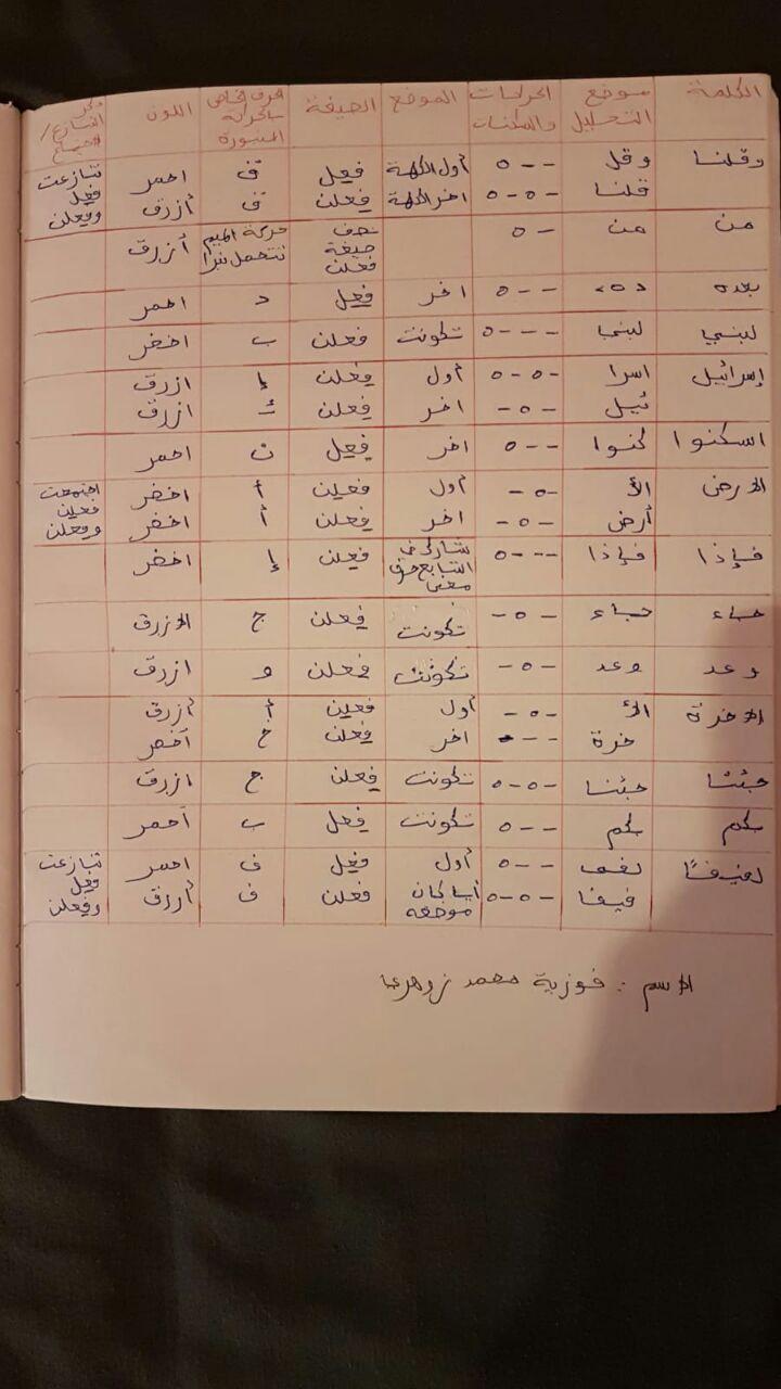 الواجب الخامس / الدورة السابعة - صفحة 12 Photo_19