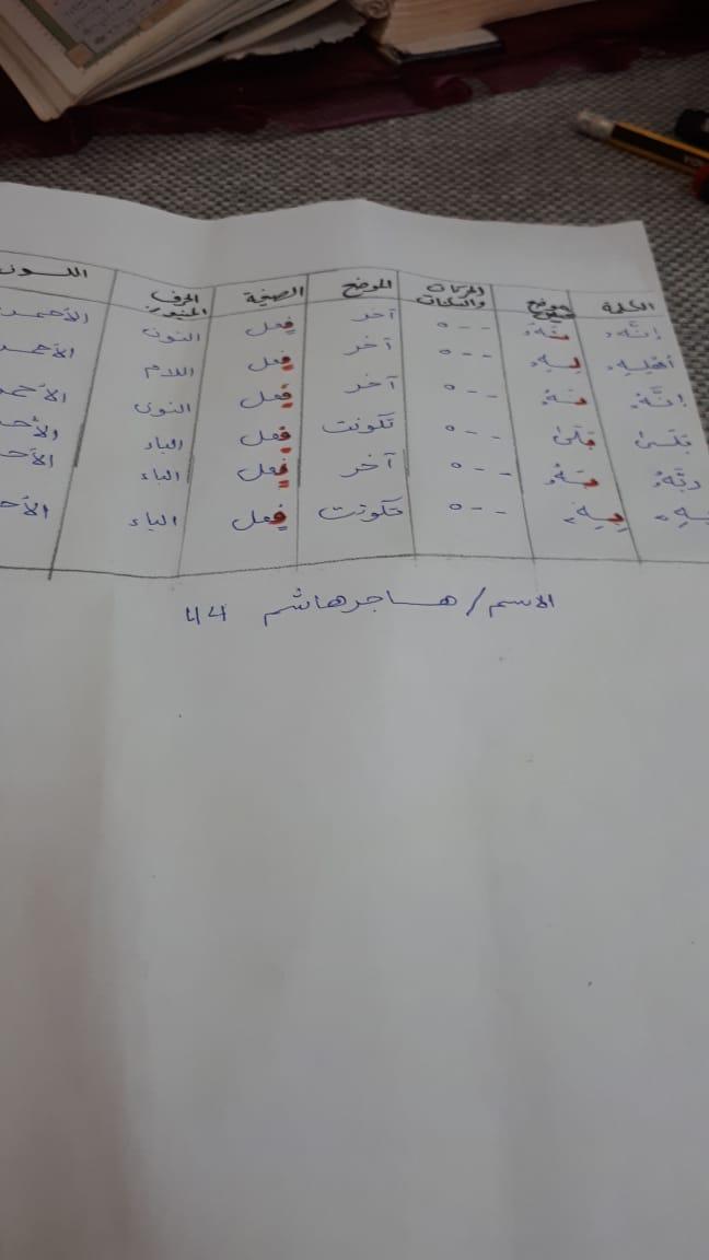 الواجب الأول / الدورة السادسة  - صفحة 4 Y_a10