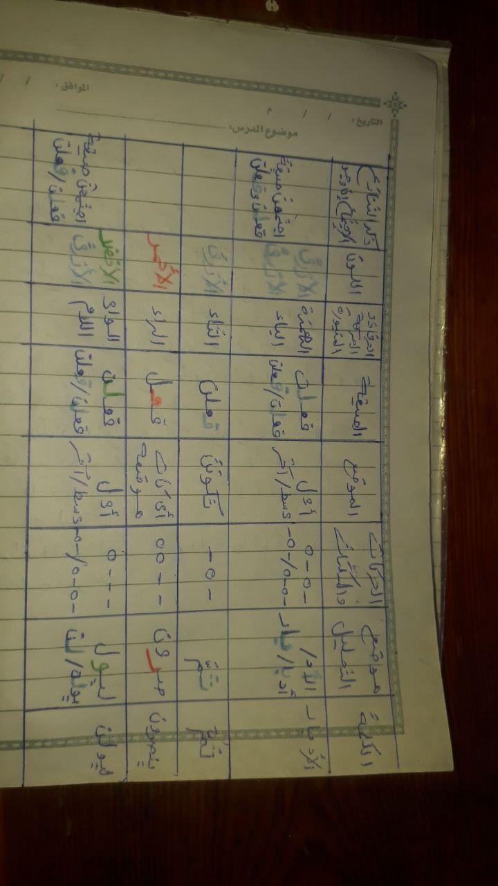 الواجب السادس/ الدورة السابعة - صفحة 3 Y_ayac17
