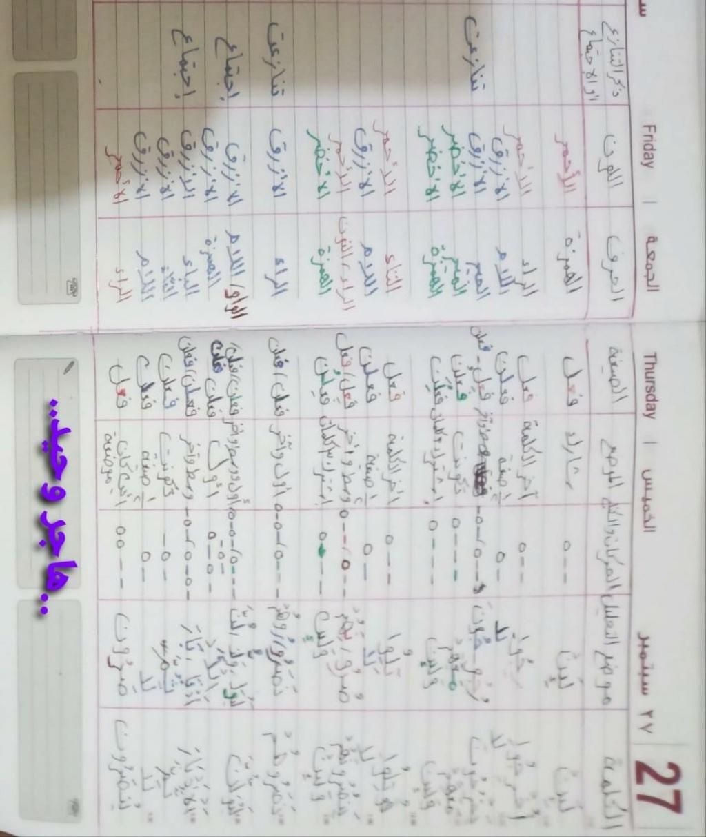 الواجب السادس/ الدورة السابعة - صفحة 3 Y_iyoc15