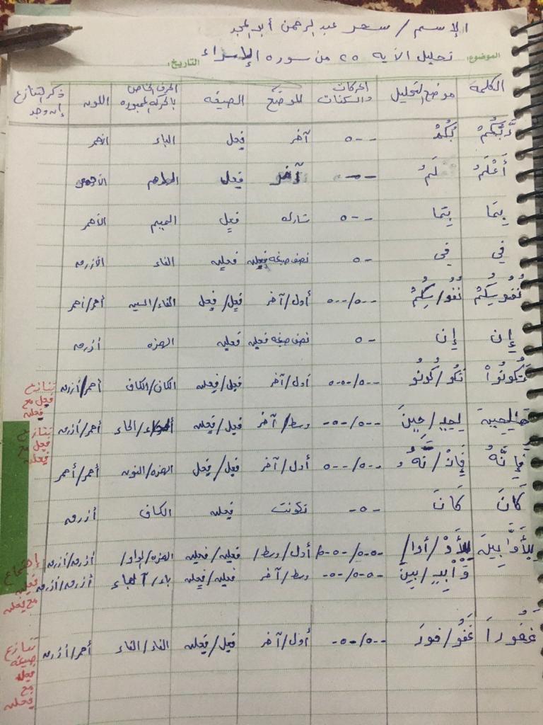 الواجب الرابع / الدورة السابعة  - صفحة 2 Y_oc_a14