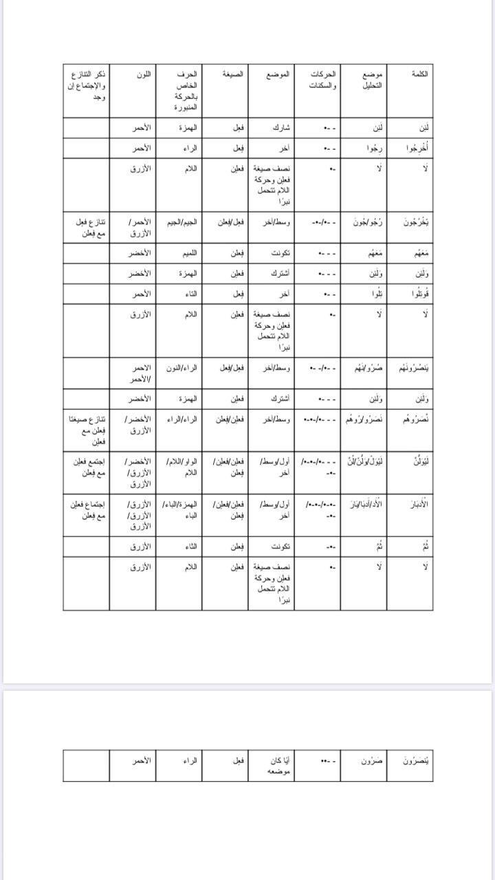 الواجب السادس/ الدورة السابعة - صفحة 3 Y_oc_a21