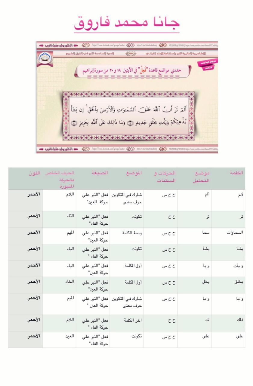 الواجب الثاني / الدورة السادسة - صفحة 4 Ya_aya10