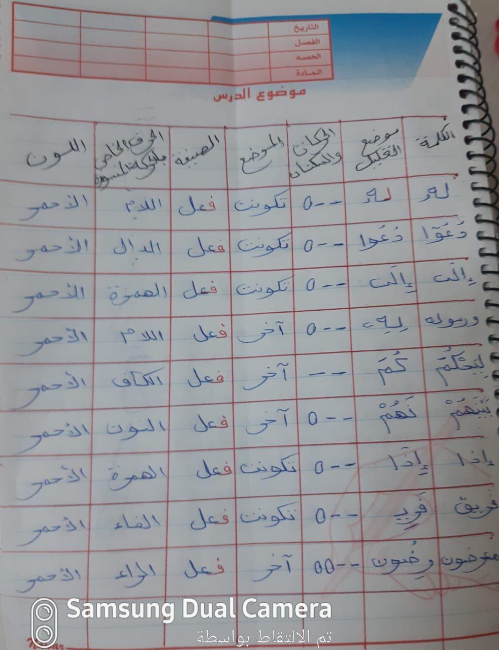 الواجب الأول / الدورة السابعة - صفحة 16 Ya_oa10