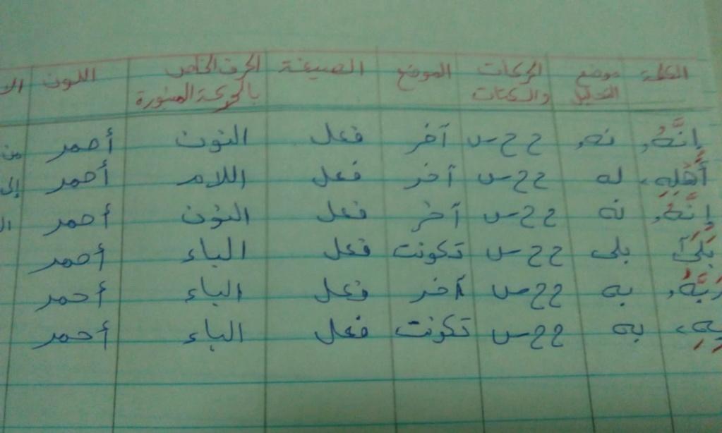 الواجب الأول / الدورة السادسة  - صفحة 3 Yaa_10