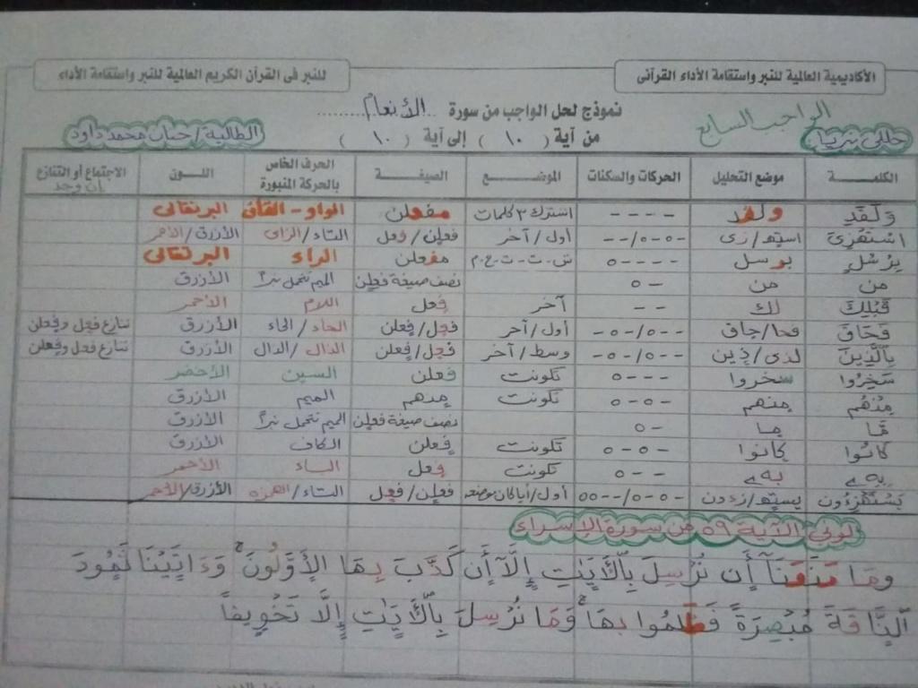الواجب السابع/ الدورة السادسة - صفحة 2 Yaa_ay22
