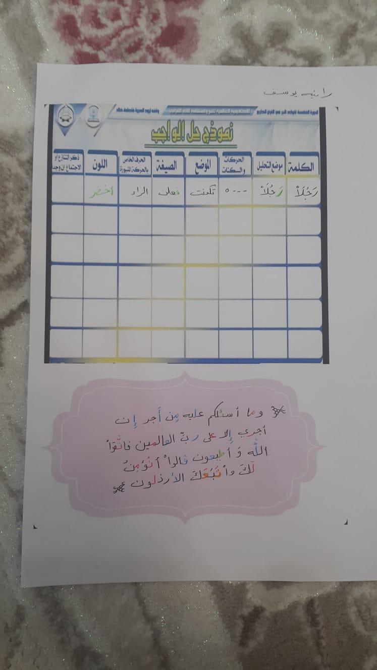 الواجب السابع / الدورة الخامسة Yaa_ya18