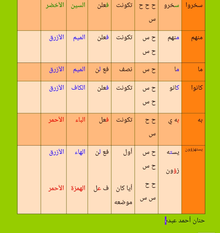 الواجب السابع/ الدورة السادسة - صفحة 2 Yaa_ya23