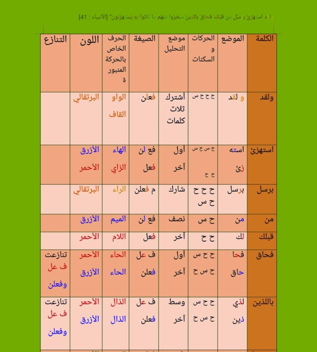 الواجب السابع/ الدورة السادسة - صفحة 2 Yaa_ya24