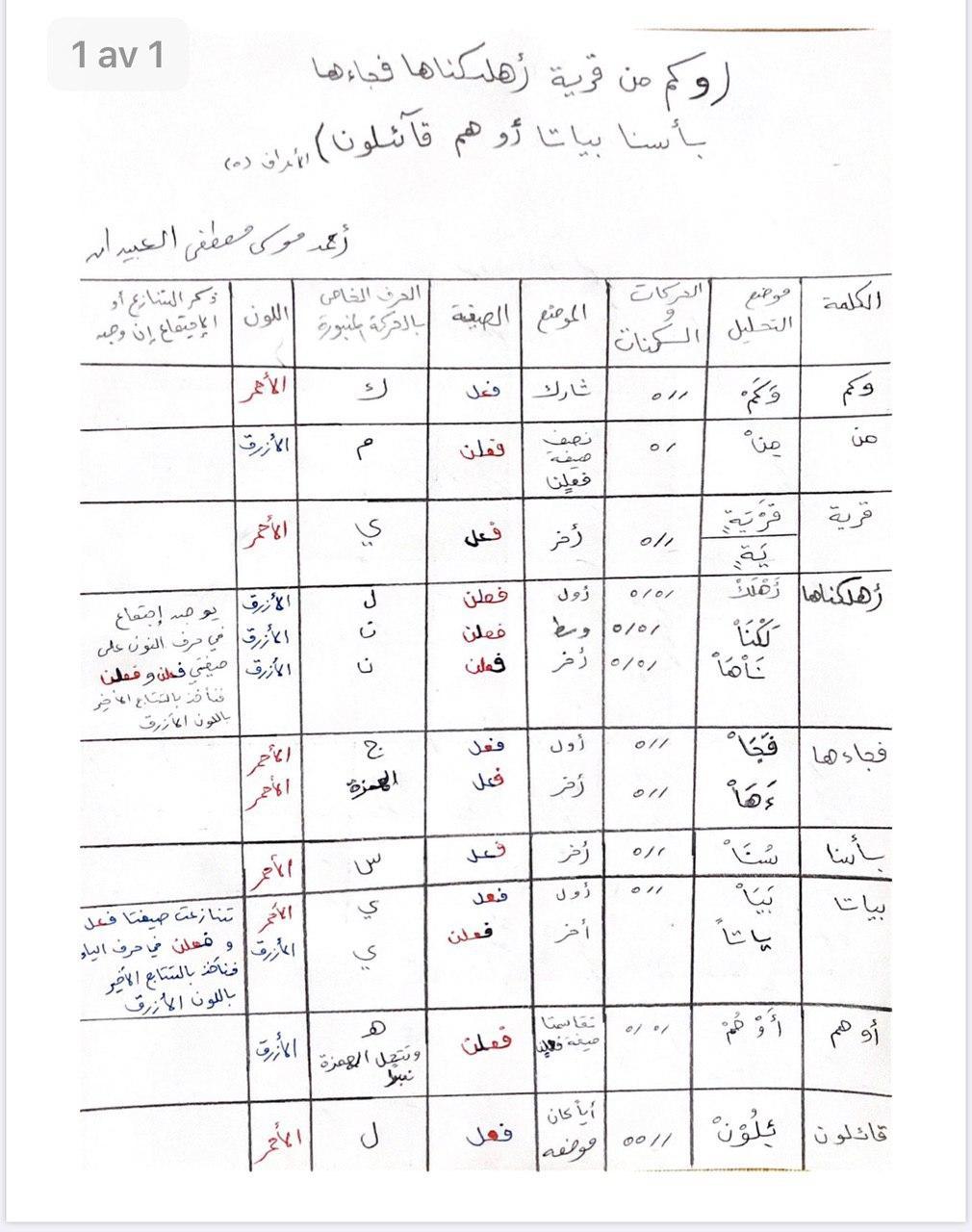 الواجب الرابع/ الدورة الرابعة - صفحة 2 Yac_ai10