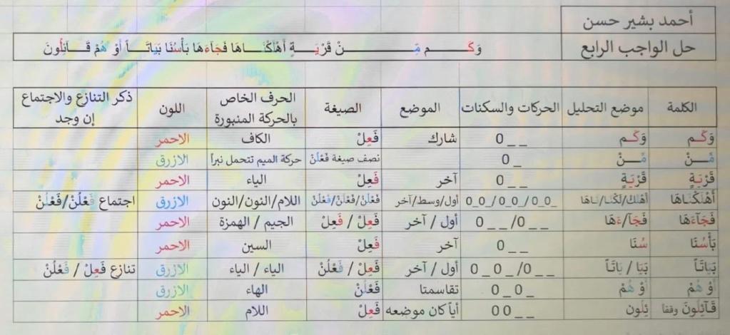 الواجب الرابع/ الدورة الرابعة Yac_oo17