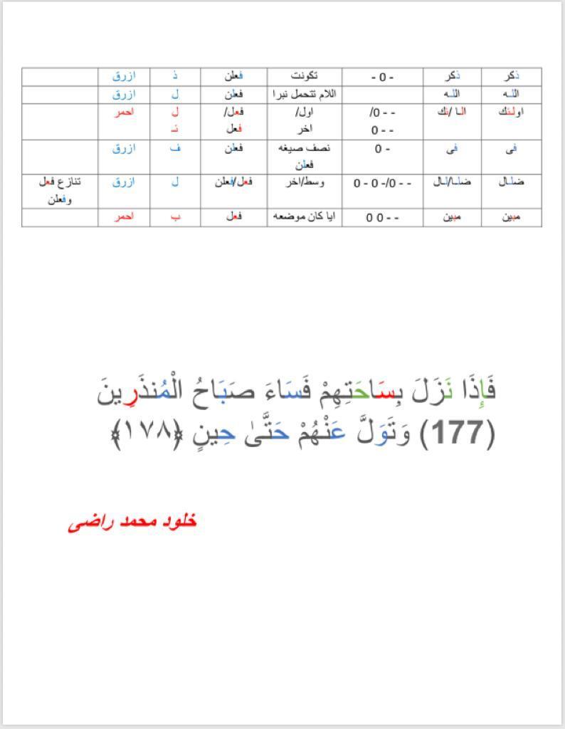 الواجب الخامس / الدورة الخامسة Yaic_a21