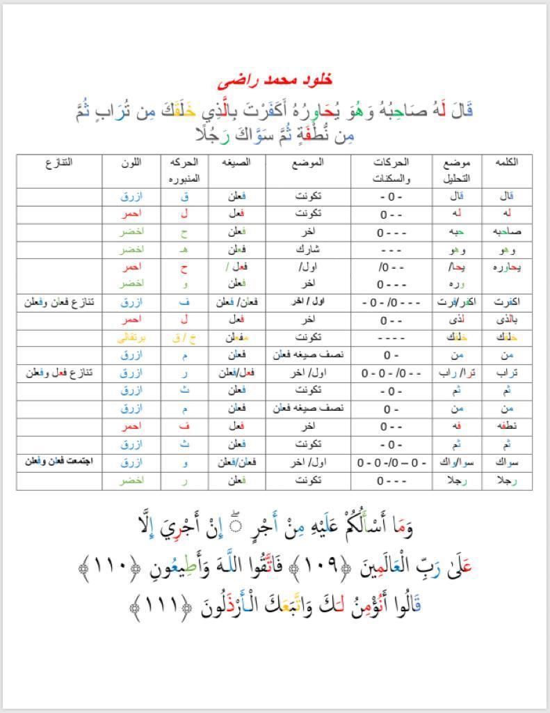 الواجب السابع / الدورة الخامسة Yaic_a24