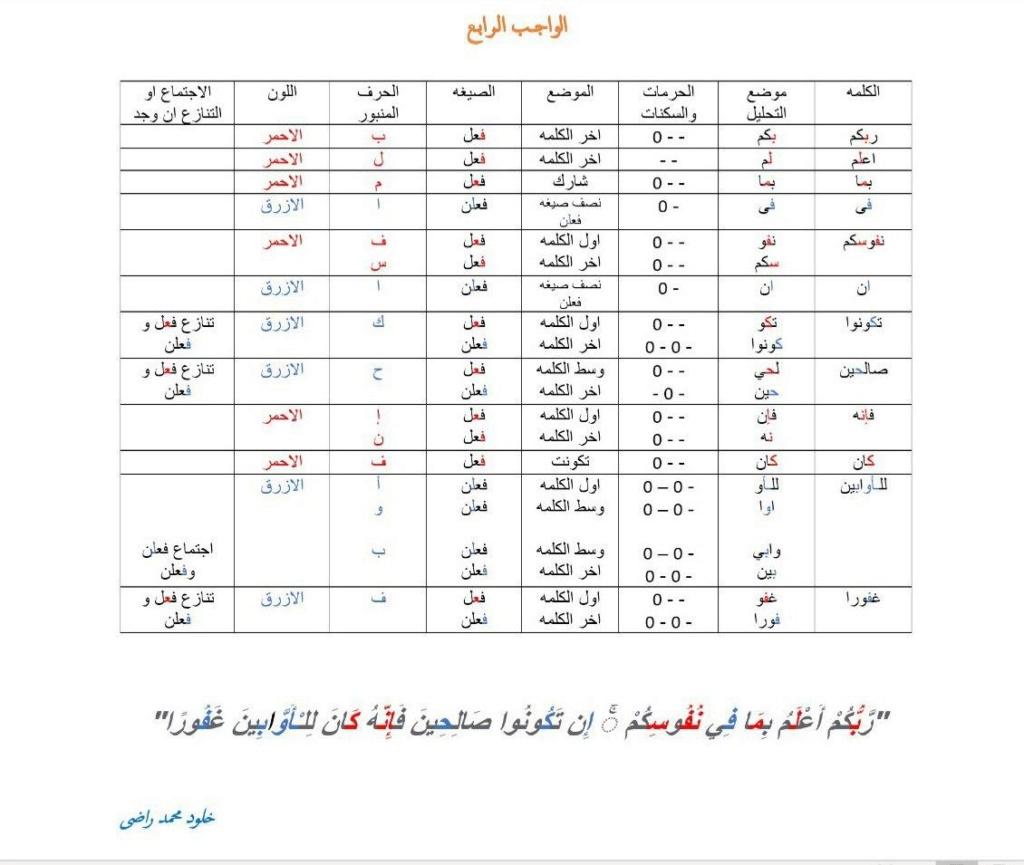 الواجب الرابع / الدورة السابعة  - صفحة 13 Yaic_a30