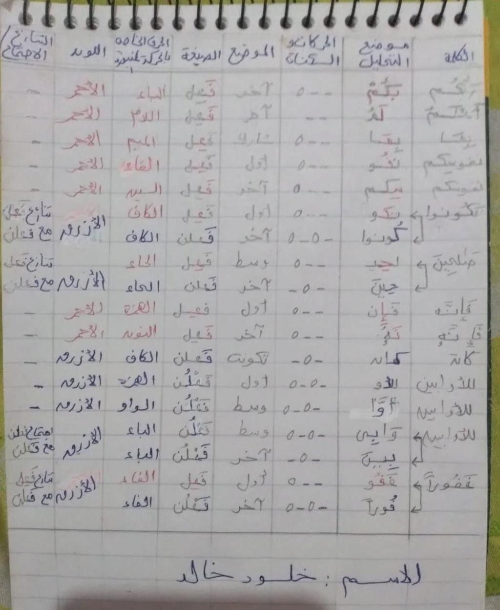 الواجب الرابع / الدورة السابعة  Yaica10